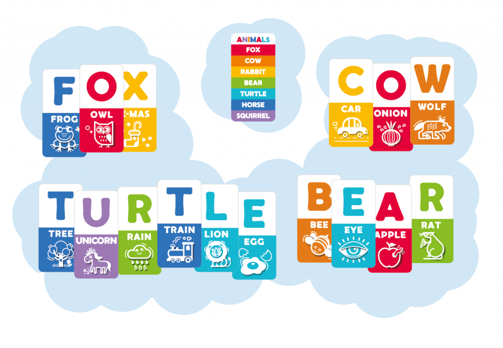 Fox, Cow, Turtle & Bear -- слова з карток до гри ABC rainbow